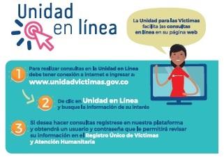 La Unidad en Línea: ofrece más facilidades atención a las víctimas