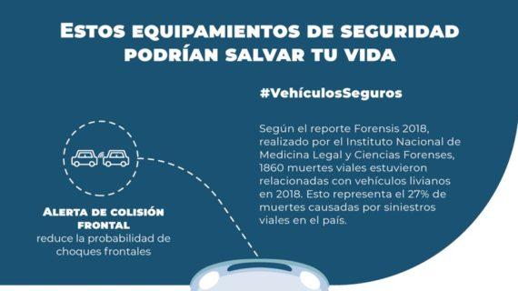 A la hora de comprar carro, conozca algunos elementos de  seguridad que debe tener el vehículo